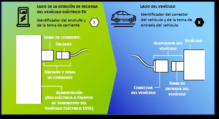 Imagen_etiquetado_electrico