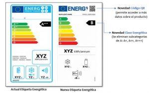 Etiqueta Energética Antigua y Nueva
